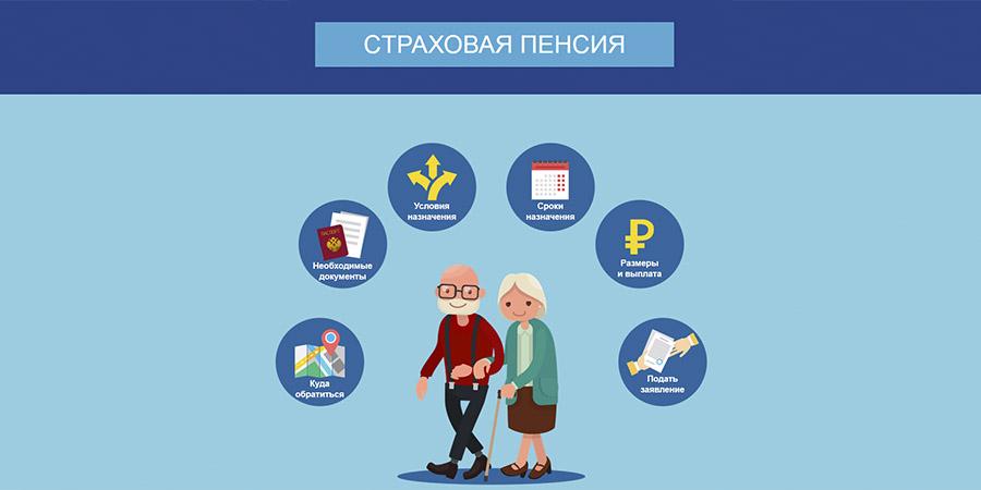 Узнать страховую часть пенсии